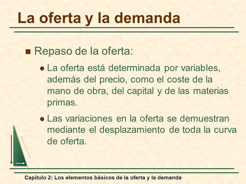 Capítulo 2: Los elementos básicos de la oferta y la demanda La oferta y la demanda Repaso de la oferta: La oferta está determinada por variables, adem