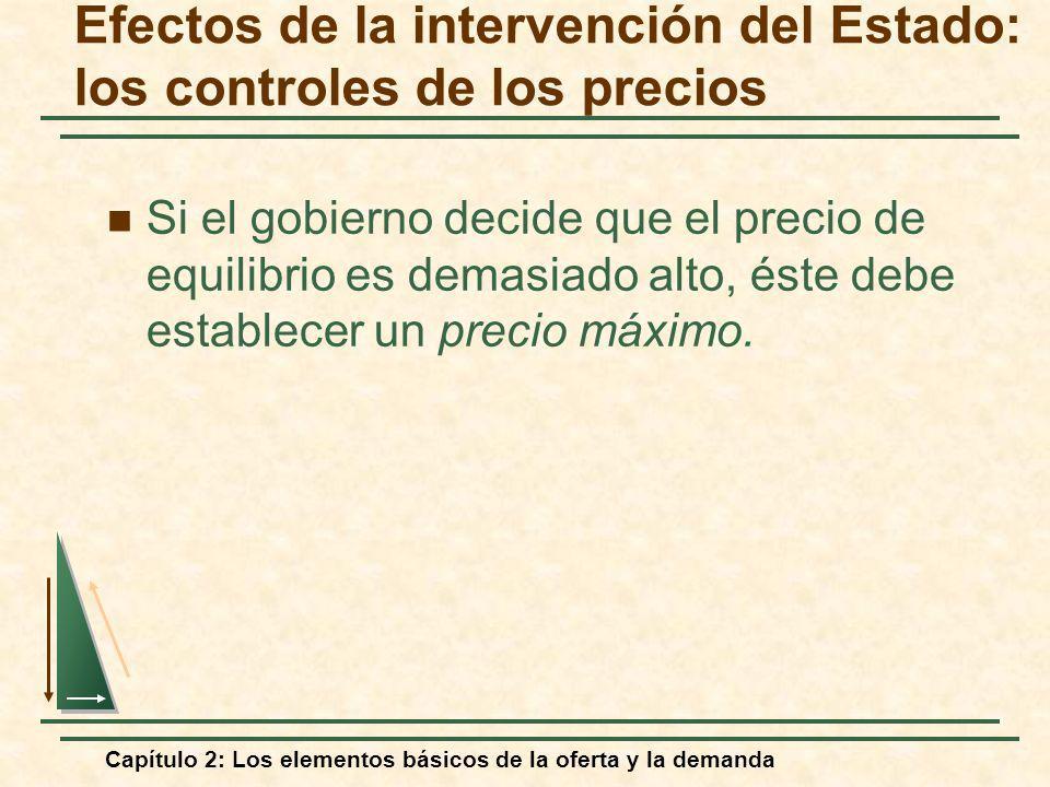Capítulo 2: Los elementos básicos de la oferta y la demanda Efectos de la intervención del Estado: los controles de los precios Si el gobierno decide