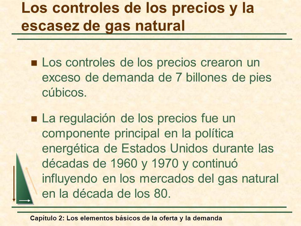 Capítulo 2: Los elementos básicos de la oferta y la demanda Los controles de los precios crearon un exceso de demanda de 7 billones de pies cúbicos. L