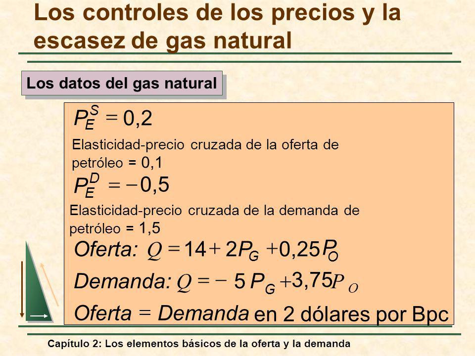Capítulo 2: Los elementos básicos de la oferta y la demanda en 2 dólares por Bpc Elasticidad-precio cruzada de la oferta de petróleo = 0,1 DemandaOfer