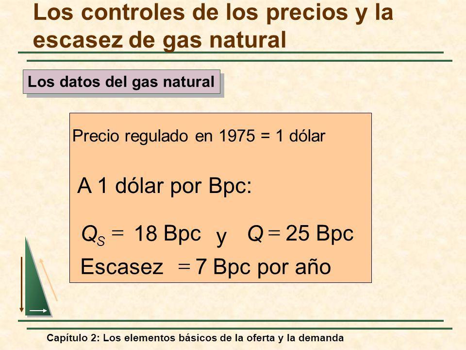 Capítulo 2: Los elementos básicos de la oferta y la demanda Los controles de los precios y la escasez de gas natural Los datos del gas natural Bpc por