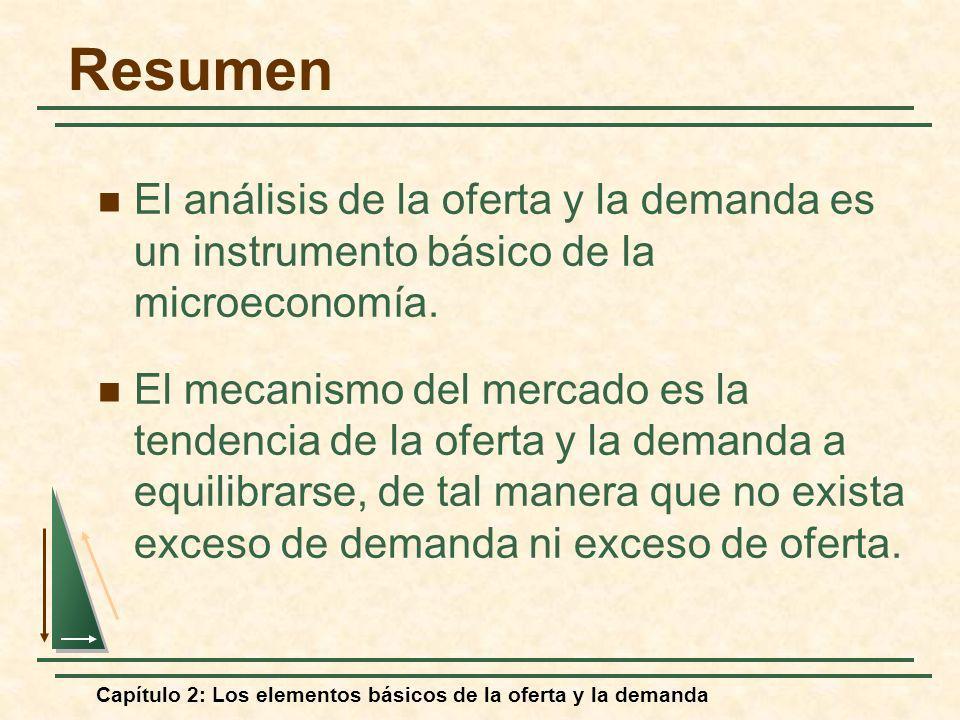 Capítulo 2: Los elementos básicos de la oferta y la demanda Resumen El análisis de la oferta y la demanda es un instrumento básico de la microeconomía