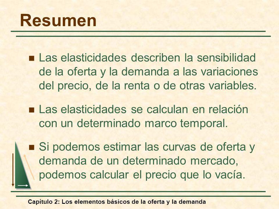 Capítulo 2: Los elementos básicos de la oferta y la demanda Resumen Las elasticidades describen la sensibilidad de la oferta y la demanda a las variac