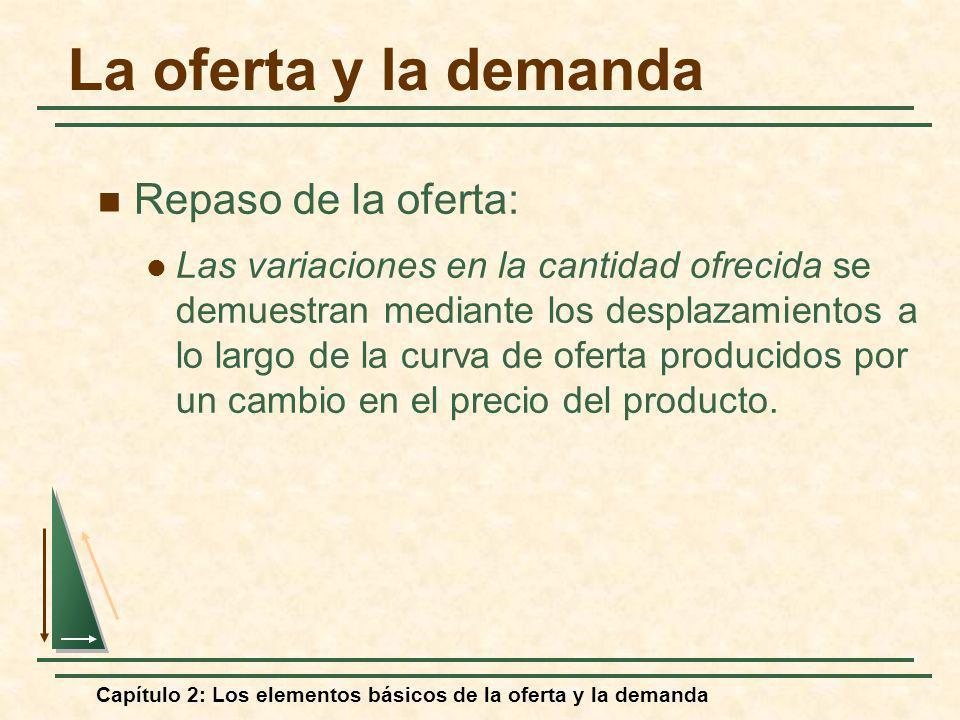 Capítulo 2: Los elementos básicos de la oferta y la demanda La oferta y la demanda Repaso de la oferta: Las variaciones en la cantidad ofrecida se dem