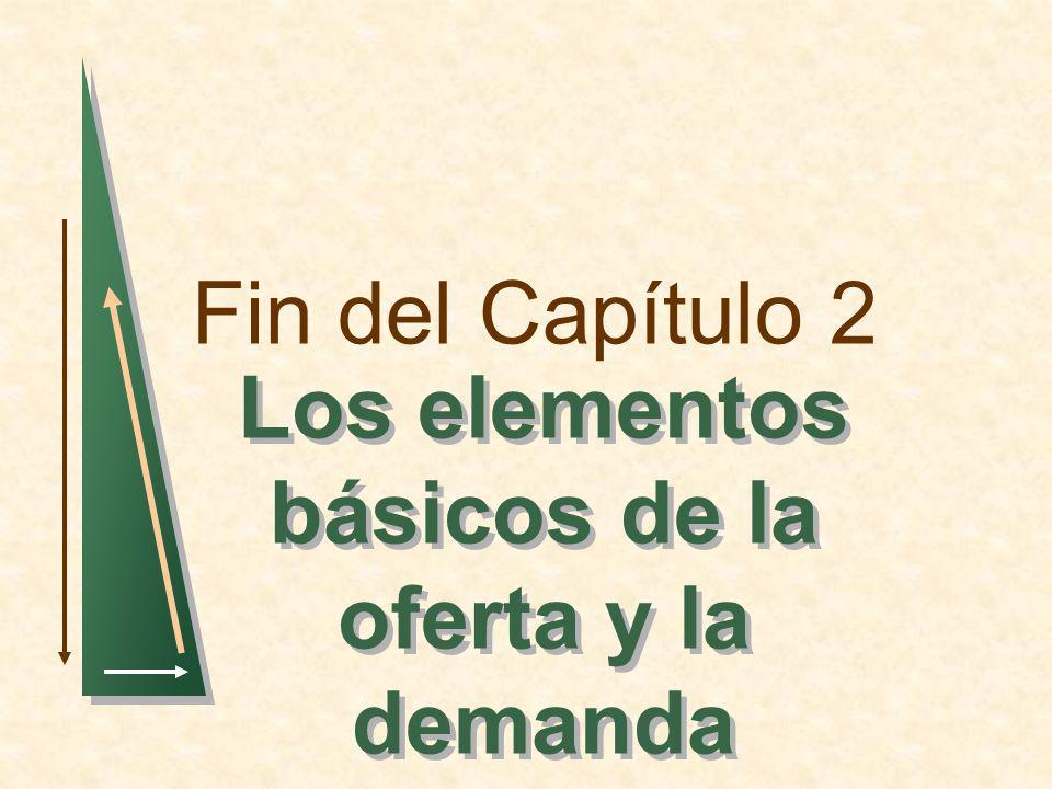 Fin del Capítulo 2 Los elementos básicos de la oferta y la demanda