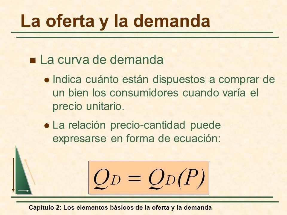 Capítulo 2: Los elementos básicos de la oferta y la demanda La oferta y la demanda La curva de demanda Indica cuánto están dispuestos a comprar de un