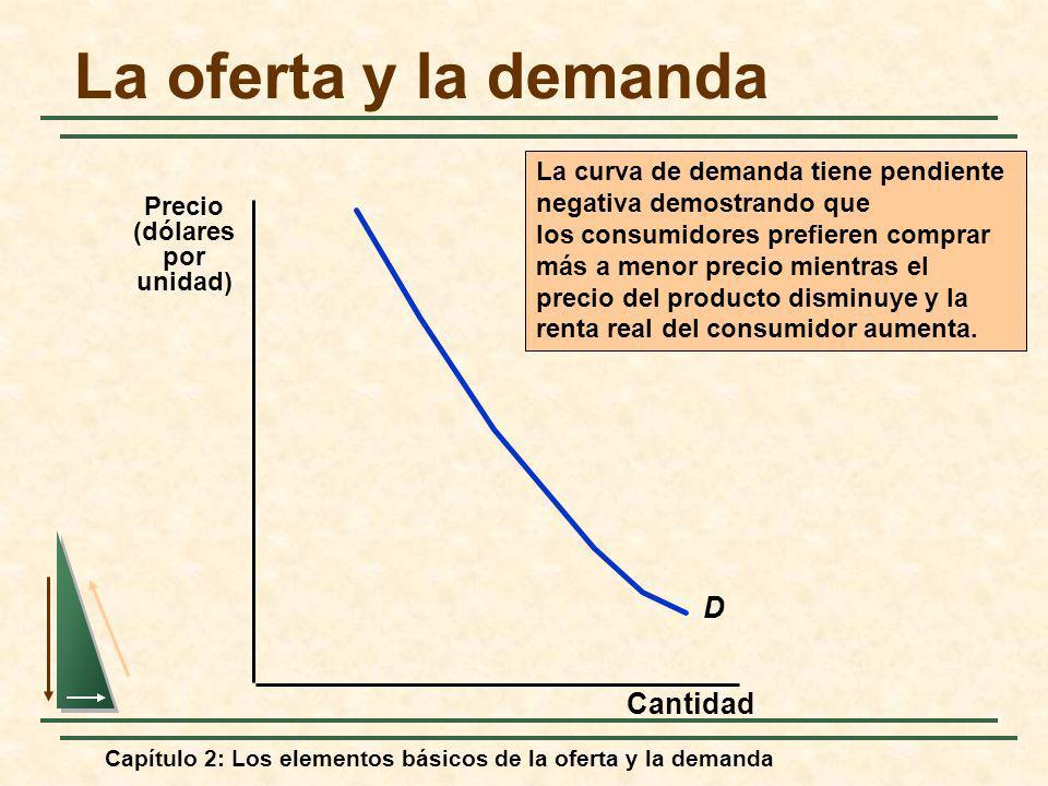 Capítulo 2: Los elementos básicos de la oferta y la demanda La oferta y la demanda D La curva de demanda tiene pendiente negativa demostrando que los