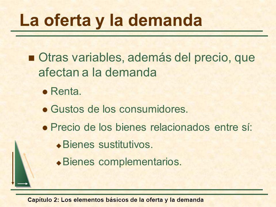 Capítulo 2: Los elementos básicos de la oferta y la demanda La oferta y la demanda Otras variables, además del precio, que afectan a la demanda Renta.