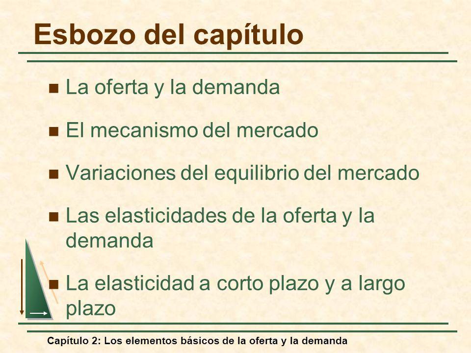 Las elasticidades de la oferta y la demanda Equilibrio: Q S = Q D PP2663.5502401.800 1.750 506 P dólares por bushel P 3,46 millones de bushels 630.2)46,3)(240( 1.800 Q El mercado del trigo Capítulo 2: Los elementos básicos de la oferta y la demanda