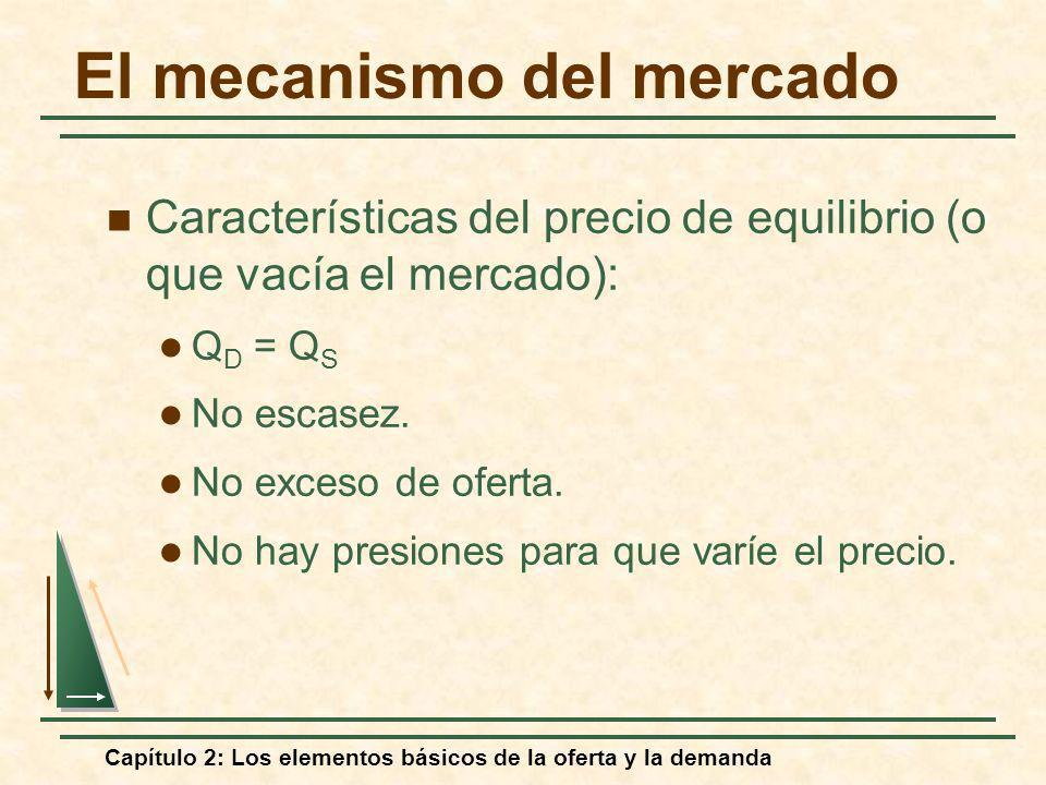 Capítulo 2: Los elementos básicos de la oferta y la demanda El mecanismo del mercado Características del precio de equilibrio (o que vacía el mercado)