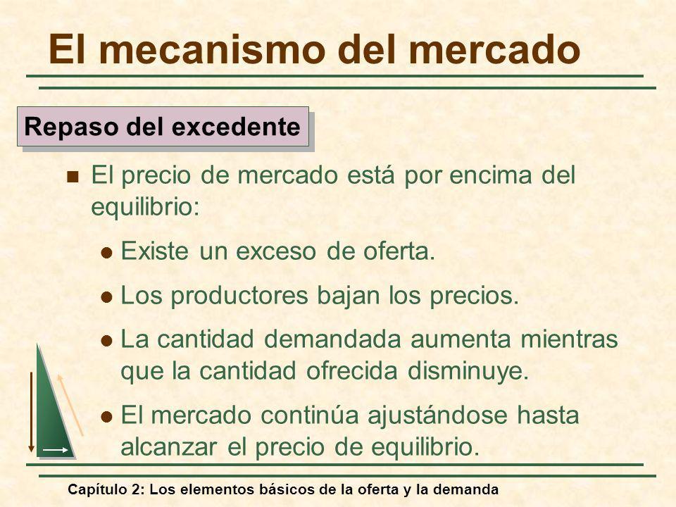 Capítulo 2: Los elementos básicos de la oferta y la demanda El mecanismo del mercado El precio de mercado está por encima del equilibrio: Existe un ex