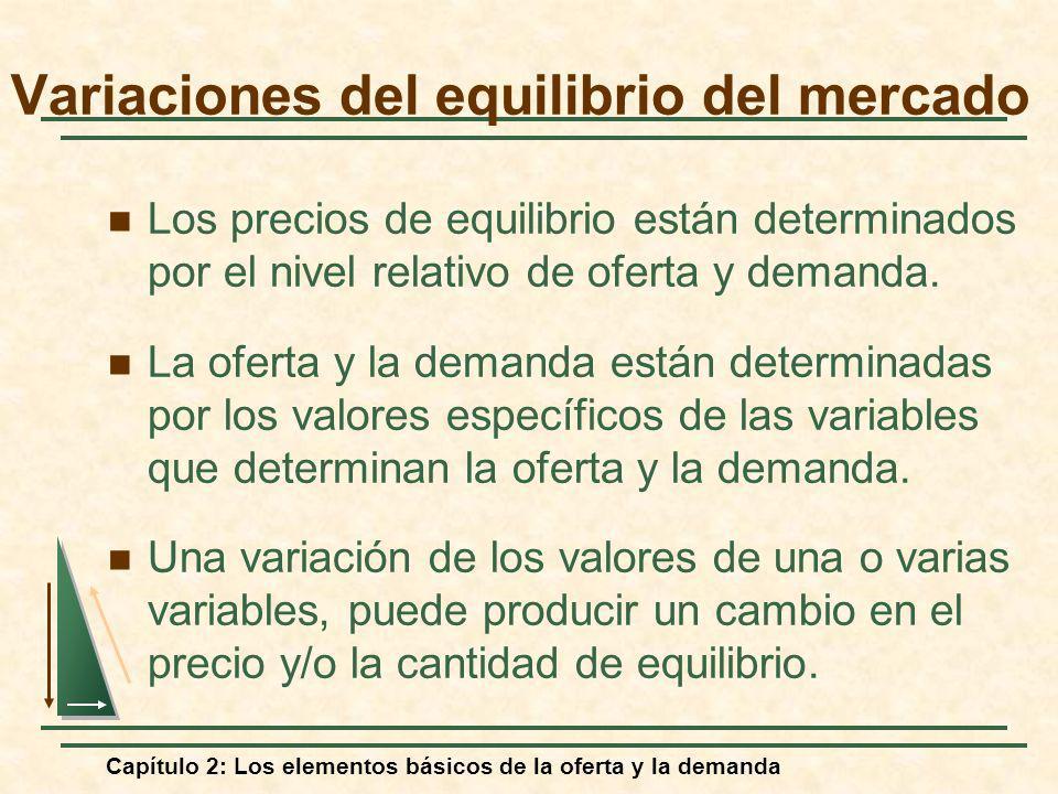 Capítulo 2: Los elementos básicos de la oferta y la demanda Variaciones del equilibrio del mercado Los precios de equilibrio están determinados por el