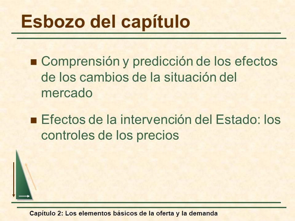 Capítulo 2: Los elementos básicos de la oferta y la demanda Resolviendo f, encontramos que: 1,3 = (1,0/7,5)f f = (1,3)(7,5)/1,0 = 9,75 Comprensión y predicción de los efectos de los cambios de la situación del mercado