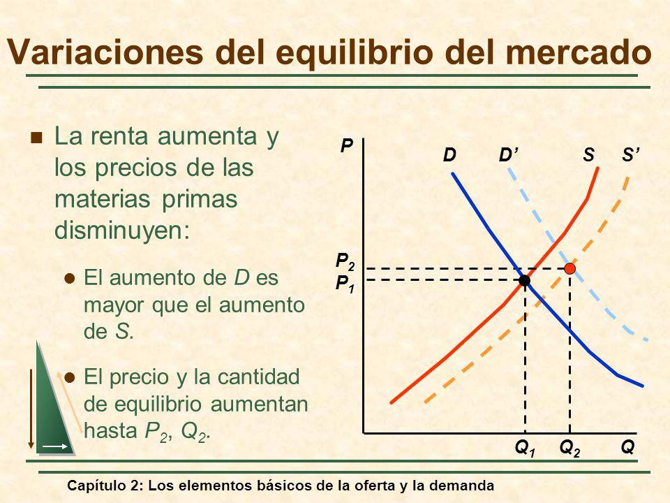 Capítulo 2: Los elementos básicos de la oferta y la demanda DS La renta aumenta y los precios de las materias primas disminuyen: El aumento de D es ma