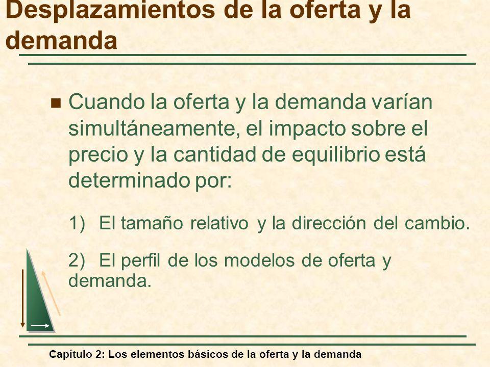 Capítulo 2: Los elementos básicos de la oferta y la demanda Desplazamientos de la oferta y la demanda Cuando la oferta y la demanda varían simultáneam