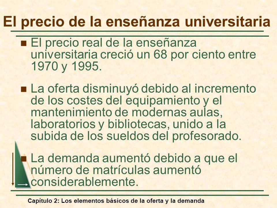 Capítulo 2: Los elementos básicos de la oferta y la demanda El precio de la enseñanza universitaria El precio real de la enseñanza universitaria creci
