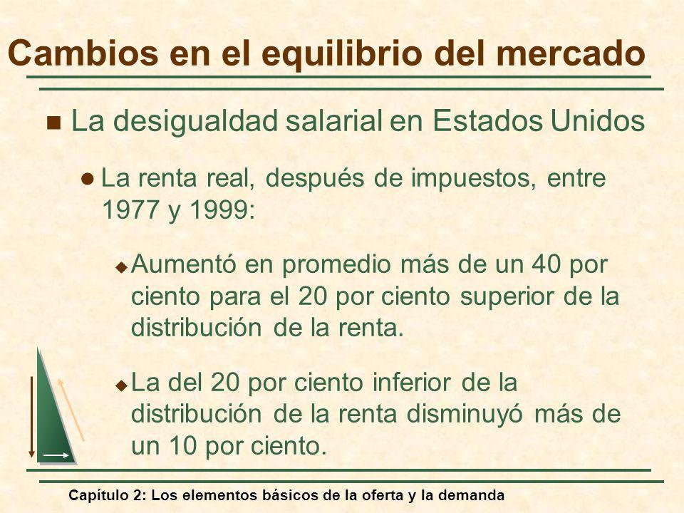 Capítulo 2: Los elementos básicos de la oferta y la demanda Cambios en el equilibrio del mercado La desigualdad salarial en Estados Unidos La renta re