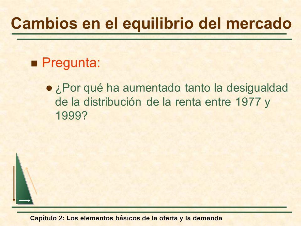 Capítulo 2: Los elementos básicos de la oferta y la demanda Cambios en el equilibrio del mercado Pregunta: ¿Por qué ha aumentado tanto la desigualdad