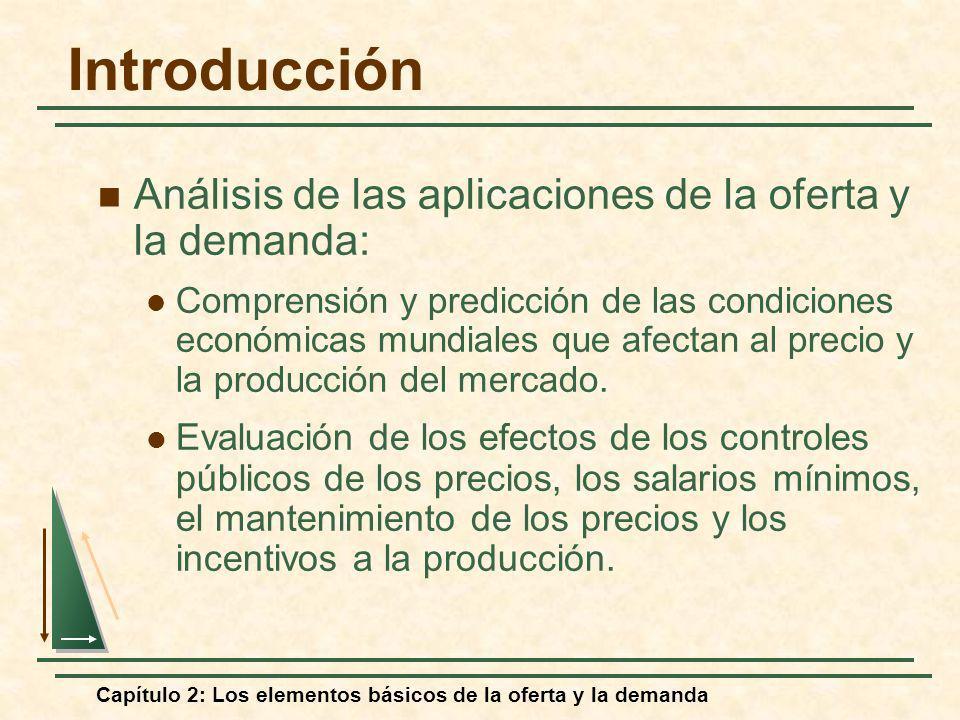 Capítulo 2: Los elementos básicos de la oferta y la demanda Introducción Análisis de las aplicaciones de la oferta y la demanda: Determinación de la repercusión de los impuestos, las subvenciones y los contingentes sobre las importaciones en los consumidores y los productores.