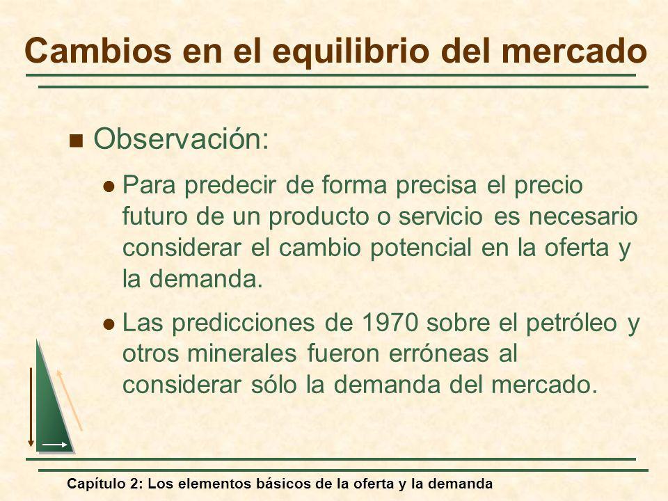 Capítulo 2: Los elementos básicos de la oferta y la demanda Observación: Para predecir de forma precisa el precio futuro de un producto o servicio es