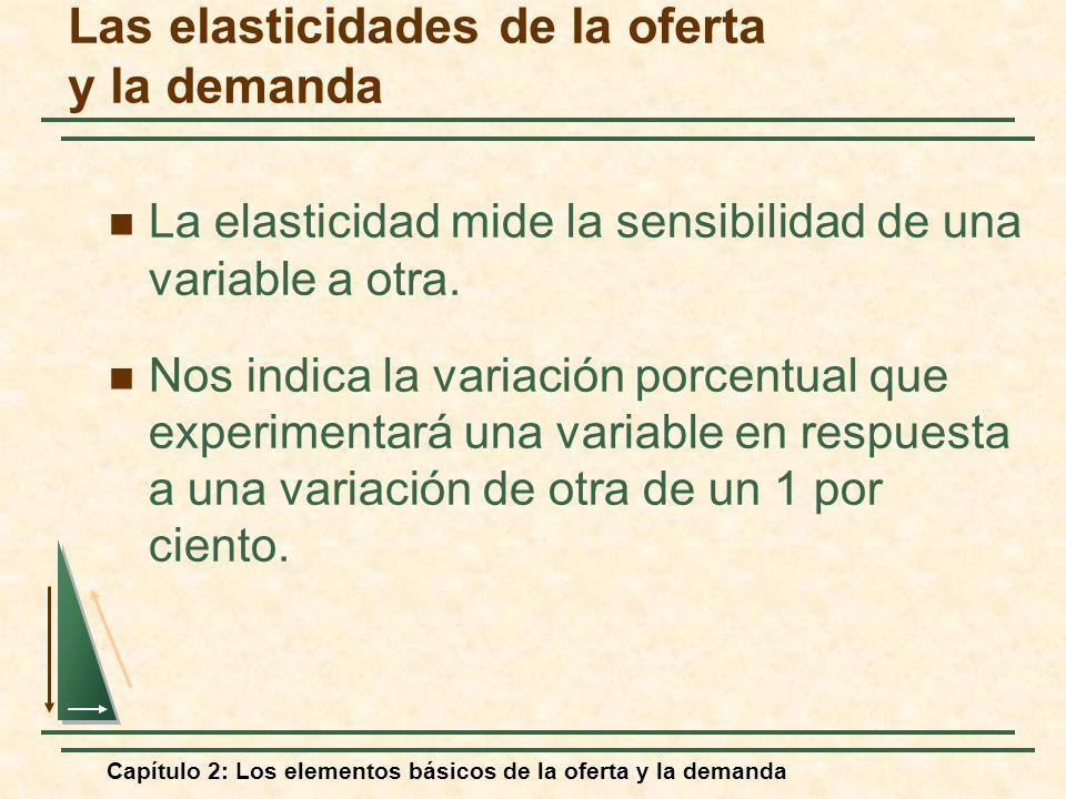 Capítulo 2: Los elementos básicos de la oferta y la demanda Las elasticidades de la oferta y la demanda La elasticidad mide la sensibilidad de una var