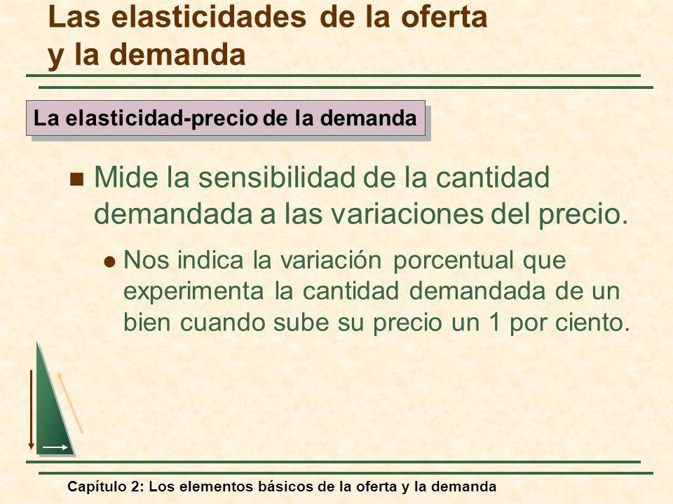 Capítulo 2: Los elementos básicos de la oferta y la demanda Las elasticidades de la oferta y la demanda Mide la sensibilidad de la cantidad demandada