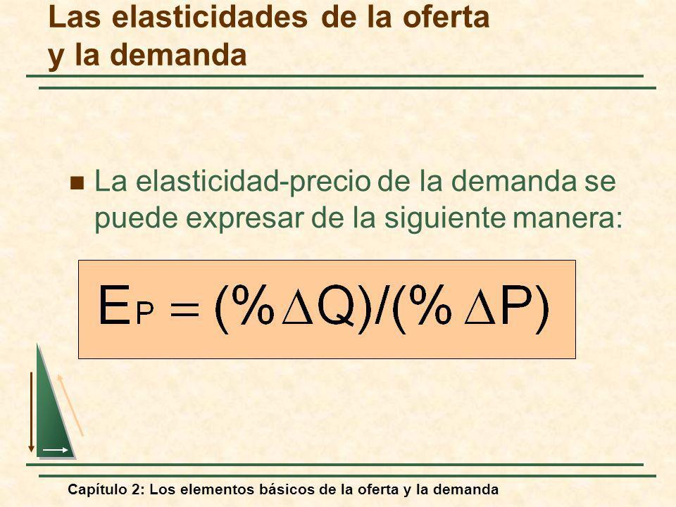 Capítulo 2: Los elementos básicos de la oferta y la demanda Las elasticidades de la oferta y la demanda La elasticidad-precio de la demanda se puede e