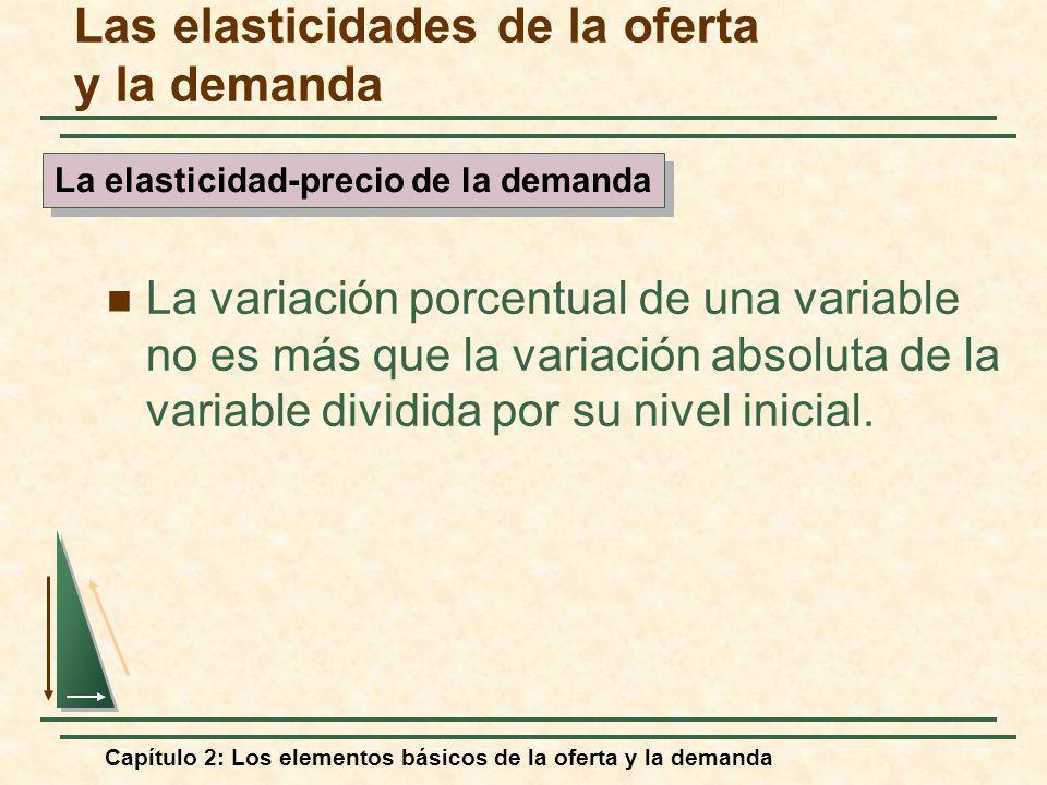 Capítulo 2: Los elementos básicos de la oferta y la demanda Las elasticidades de la oferta y la demanda La variación porcentual de una variable no es