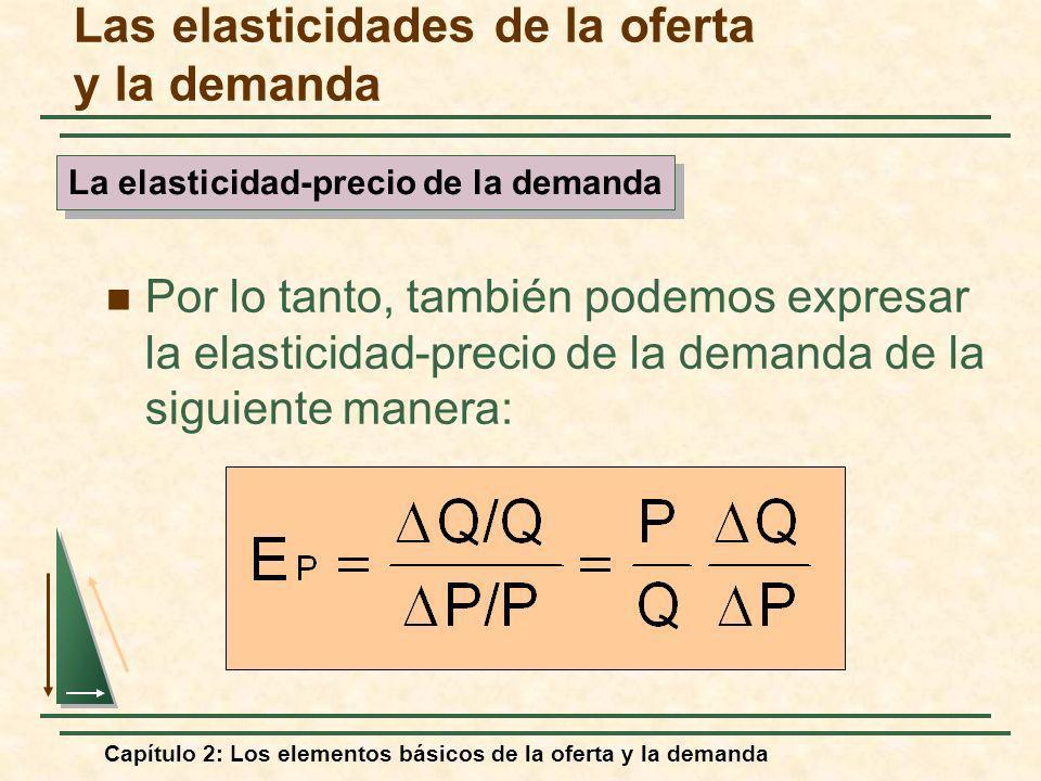 Capítulo 2: Los elementos básicos de la oferta y la demanda Las elasticidades de la oferta y la demanda Por lo tanto, también podemos expresar la elas