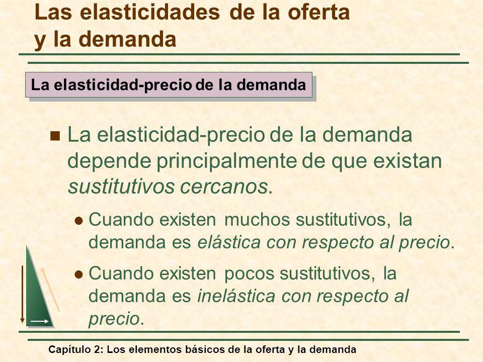 Capítulo 2: Los elementos básicos de la oferta y la demanda Las elasticidades de la oferta y la demanda La elasticidad-precio de la demanda depende pr