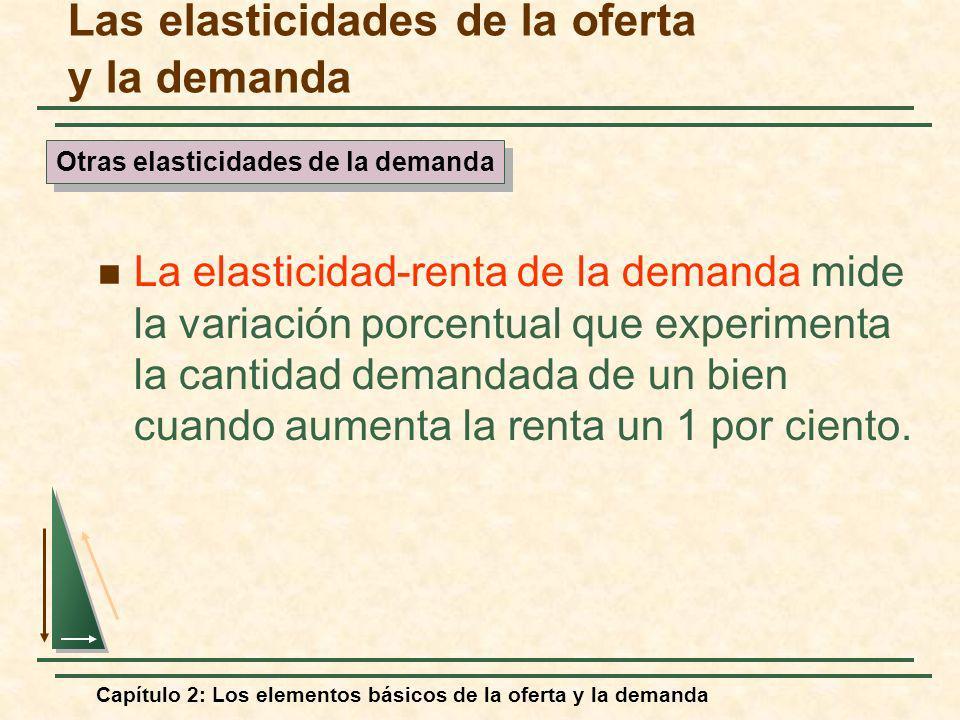 Capítulo 2: Los elementos básicos de la oferta y la demanda Las elasticidades de la oferta y la demanda La elasticidad-renta de la demanda mide la var
