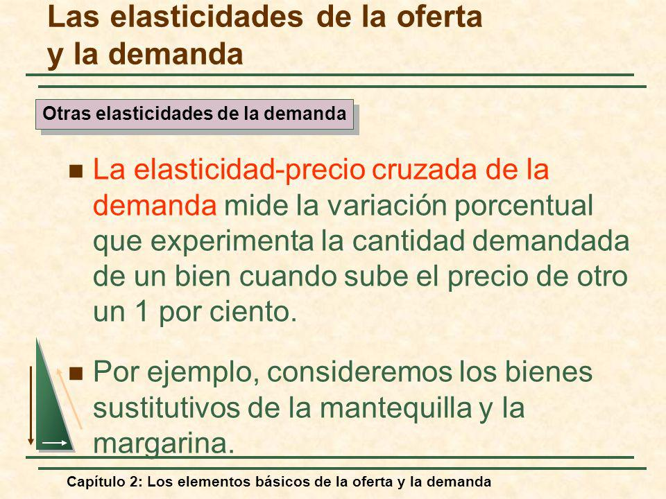 Capítulo 2: Los elementos básicos de la oferta y la demanda Las elasticidades de la oferta y la demanda La elasticidad-precio cruzada de la demanda mi