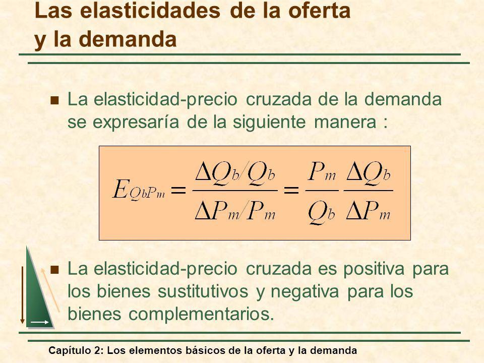 Capítulo 2: Los elementos básicos de la oferta y la demanda Las elasticidades de la oferta y la demanda La elasticidad-precio cruzada de la demanda se