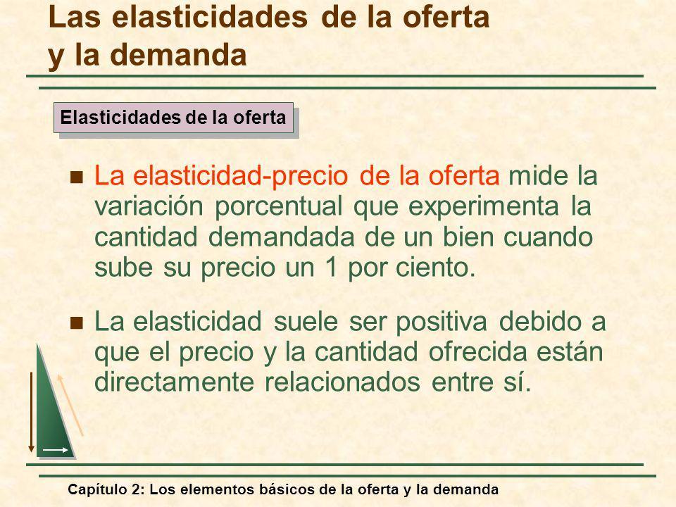 Capítulo 2: Los elementos básicos de la oferta y la demanda Las elasticidades de la oferta y la demanda La elasticidad-precio de la oferta mide la var