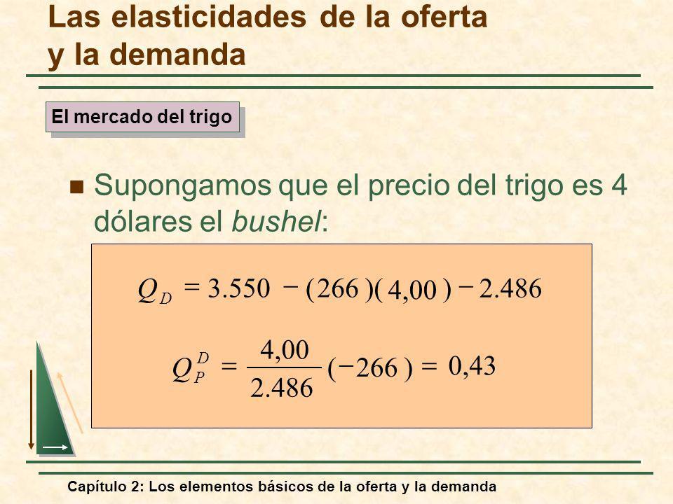Las elasticidades de la oferta y la demanda Supongamos que el precio del trigo es 4 dólares el bushel: 2.486 ) 4,00 )(266(3.550 D Q 0,43 )266( 2.486 4
