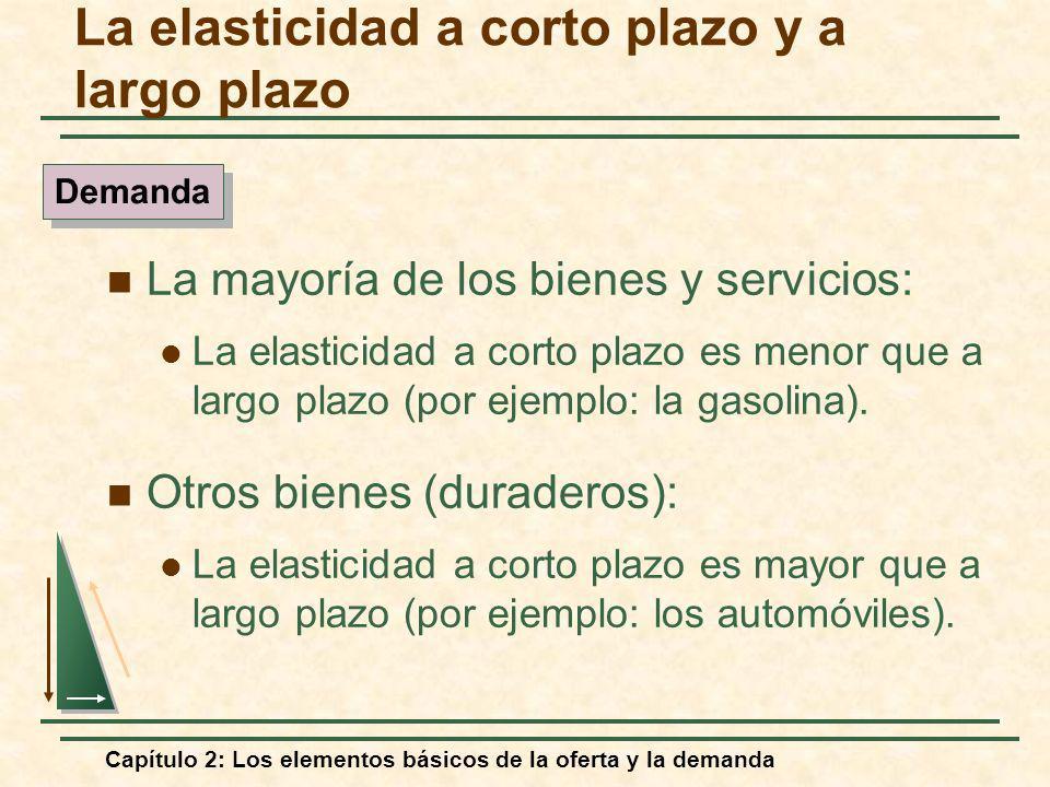 Capítulo 2: Los elementos básicos de la oferta y la demanda La mayoría de los bienes y servicios: La elasticidad a corto plazo es menor que a largo pl