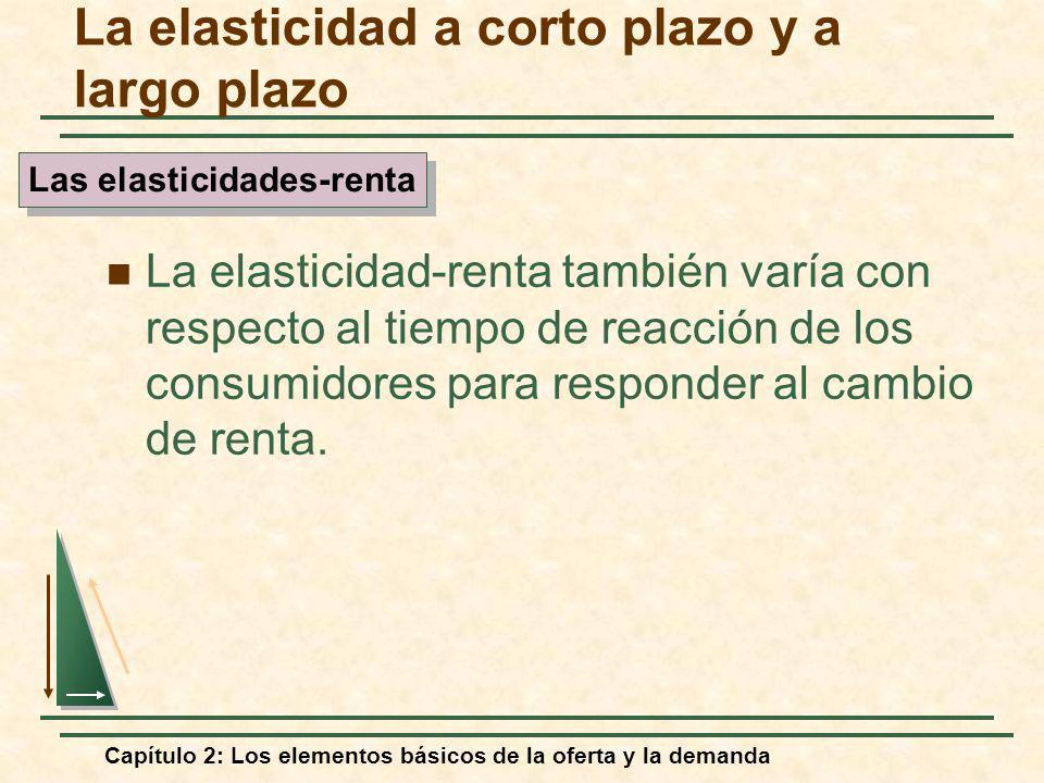 Capítulo 2: Los elementos básicos de la oferta y la demanda La elasticidad-renta también varía con respecto al tiempo de reacción de los consumidores