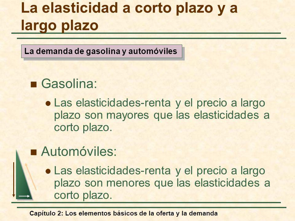 Capítulo 2: Los elementos básicos de la oferta y la demanda Gasolina: Las elasticidades-renta y el precio a largo plazo son mayores que las elasticida