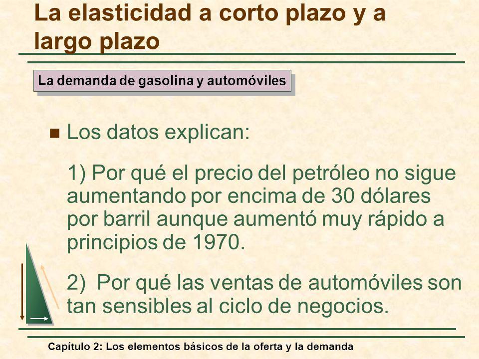 Capítulo 2: Los elementos básicos de la oferta y la demanda Los datos explican: 1) Por qué el precio del petróleo no sigue aumentando por encima de 30