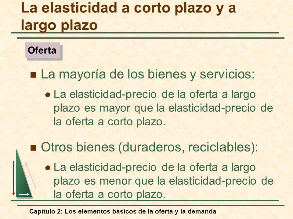 Capítulo 2: Los elementos básicos de la oferta y la demanda La mayoría de los bienes y servicios: La elasticidad-precio de la oferta a largo plazo es