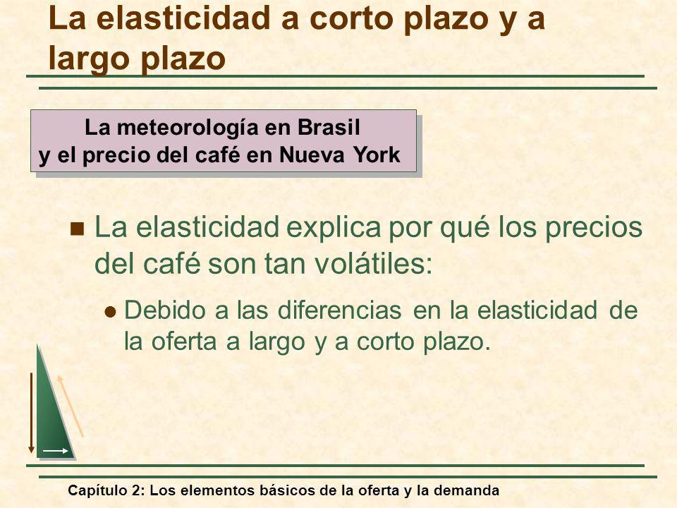 Capítulo 2: Los elementos básicos de la oferta y la demanda La elasticidad explica por qué los precios del café son tan volátiles: Debido a las difere