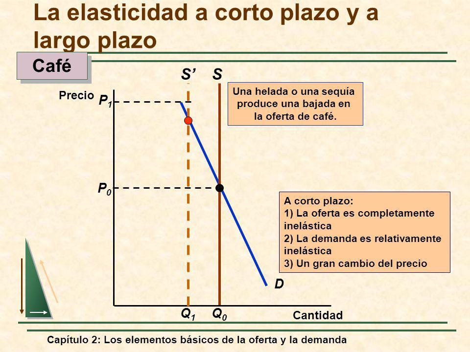 Capítulo 2: Los elementos básicos de la oferta y la demanda D S P0P0 Q0Q0 Cantidad Precio P1P1 A corto plazo: 1) La oferta es completamente inelástica