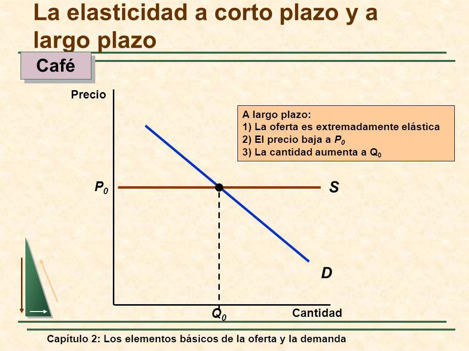 Capítulo 2: Los elementos básicos de la oferta y la demanda D S P0P0 Q0Q0 A largo plazo: 1) La oferta es extremadamente elástica 2) El precio baja a P
