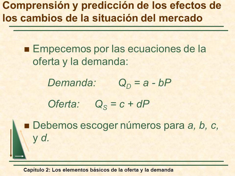 Capítulo 2: Los elementos básicos de la oferta y la demanda Empecemos por las ecuaciones de la oferta y la demanda: Demanda:Q D = a - bP Oferta:Q S =