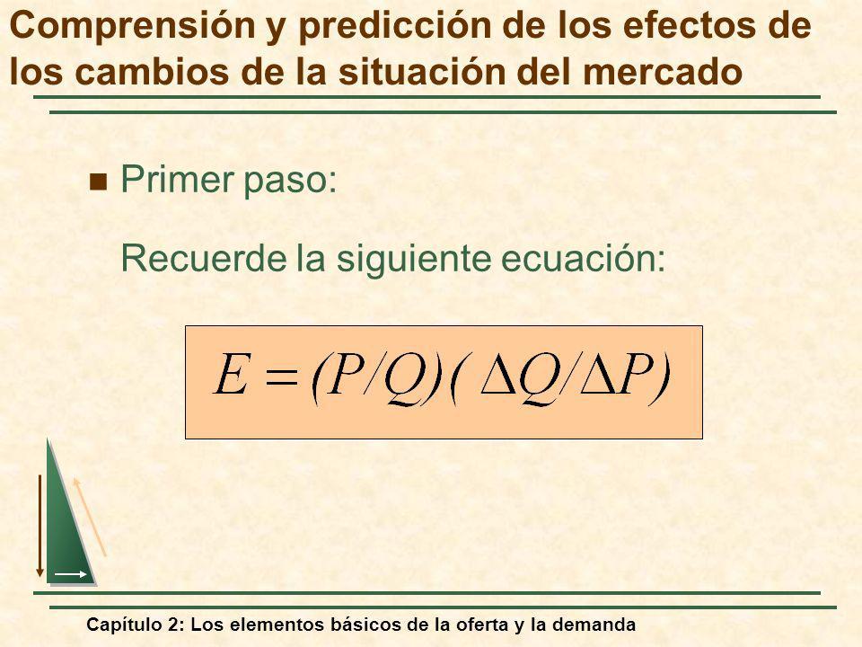 Capítulo 2: Los elementos básicos de la oferta y la demanda Primer paso: Recuerde la siguiente ecuación: Comprensión y predicción de los efectos de lo
