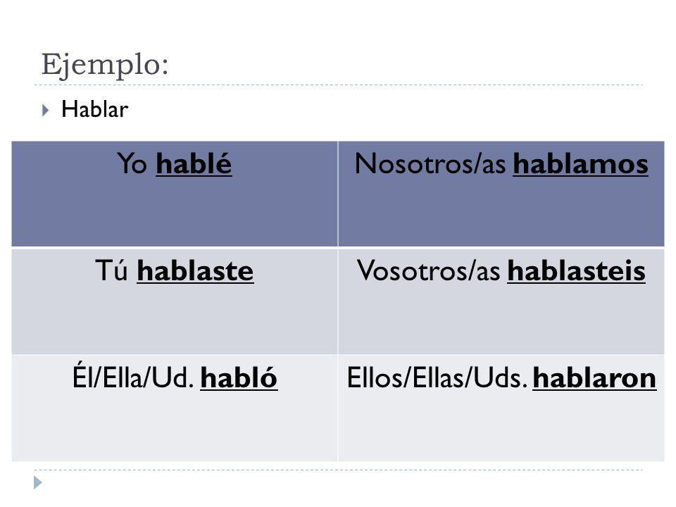 Ejemplo: Hablar Yo habléNosotros/as hablamos Tú hablasteVosotros/as hablasteis Él/Ella/Ud. hablóEllos/Ellas/Uds. hablaron