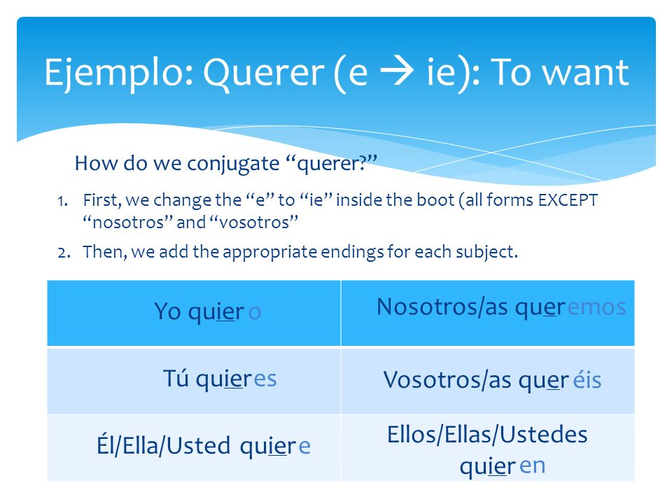 In Spanish, we cannot have two conjugated verbs next to each other.