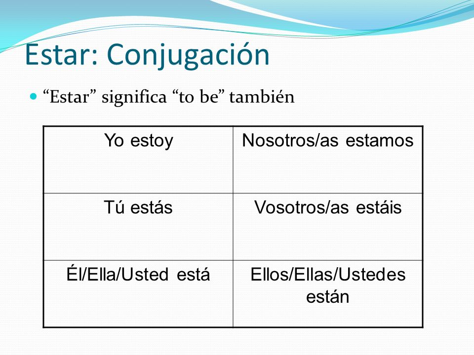 Estar: Conjugación Estar significa to be también Yo estoyNosotros/as estamos Tú estásVosotros/as estáis Él/Ella/Usted estáEllos/Ellas/Ustedes están