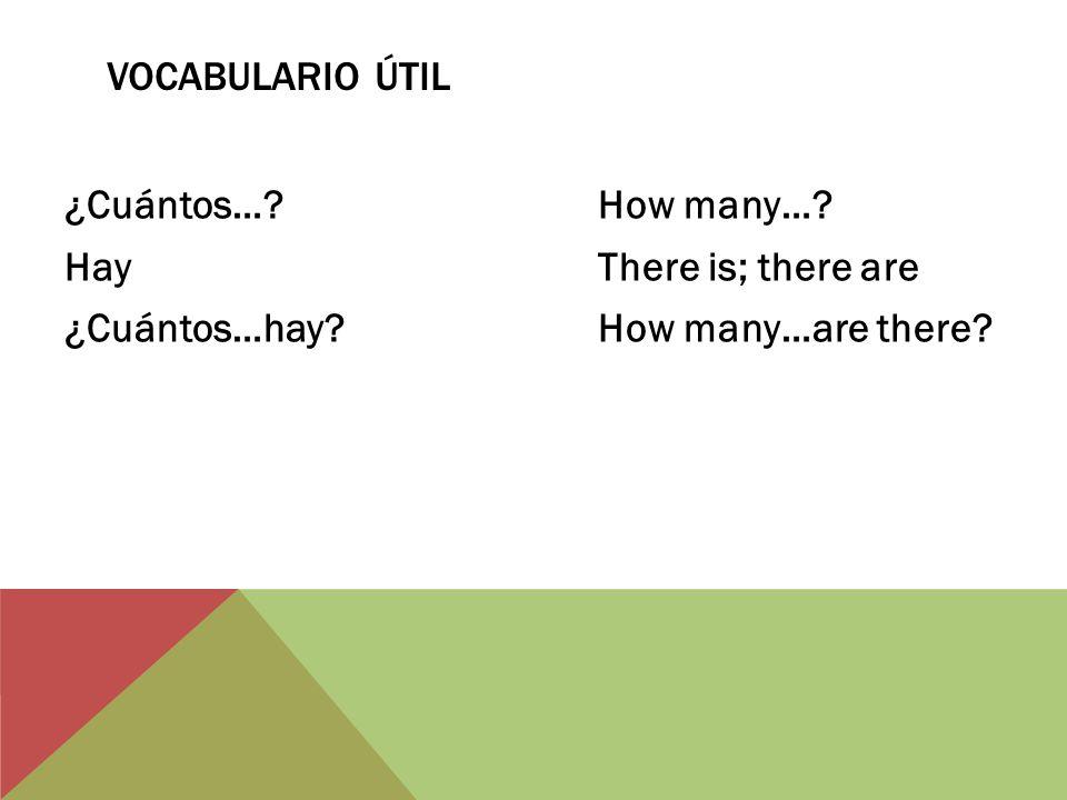 VOCABULARIO ÚTIL ¿Cuántos…?How many…? HayThere is; there are ¿Cuántos…hay?How many…are there?