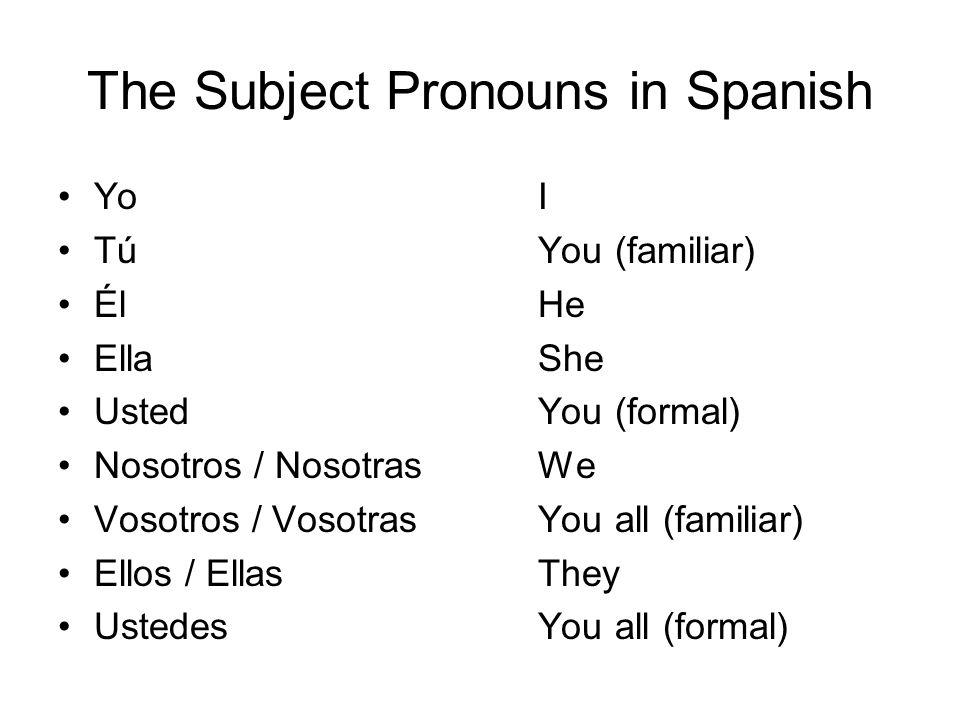 The Subject Pronouns in Spanish YoI TúYou (familiar) ÉlHe EllaShe UstedYou (formal) Nosotros / NosotrasWe Vosotros / VosotrasYou all (familiar) Ellos